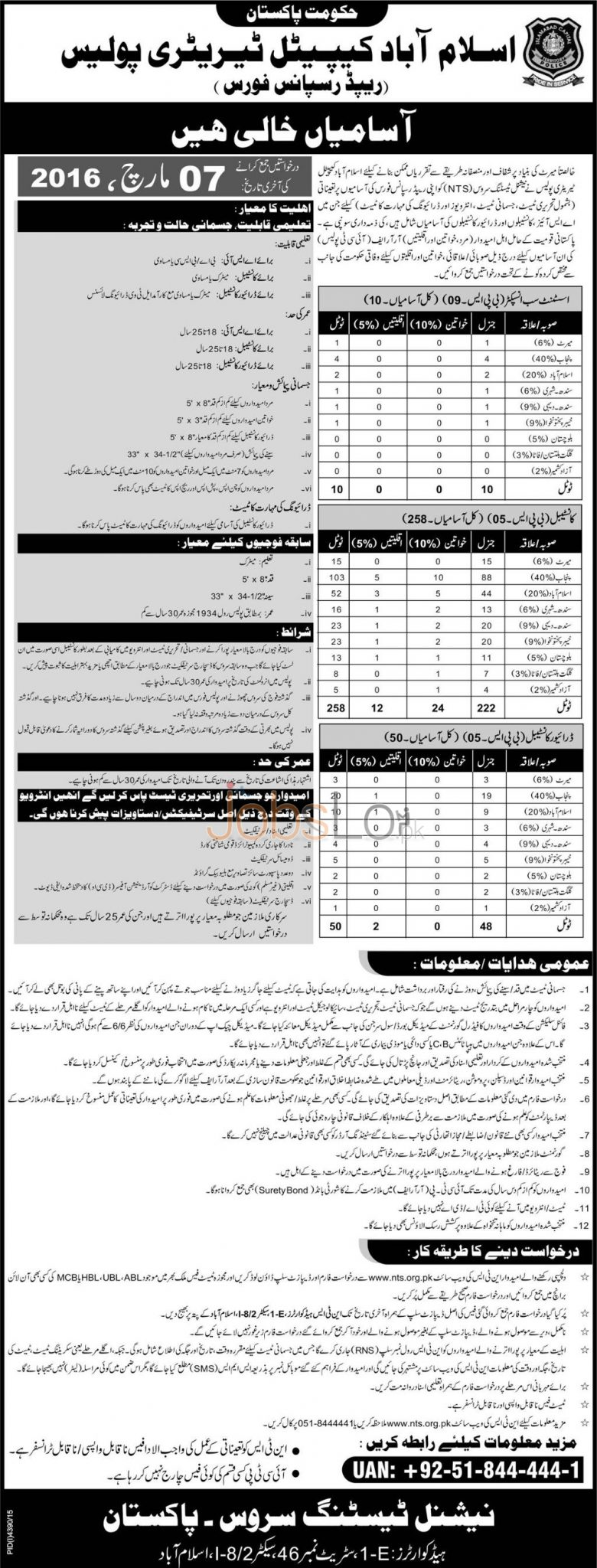 Situations Vacant in Islamabad Capital Territory Police 21 February 2016 NTS Application Form www.nts.org.pk