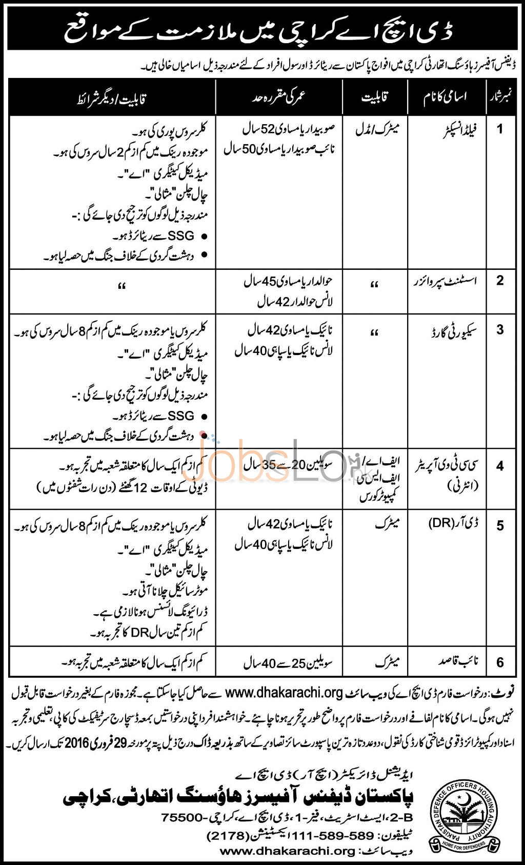 Situations Vacant in Defence Housing Authority DHA 21 February 2016 Karachi Application Form www.dhakarachi.org