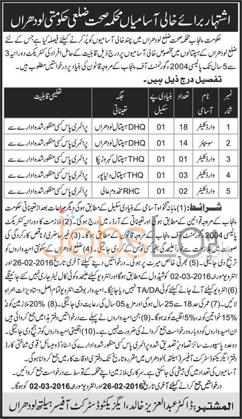 Health Department Jobs in Lodhran 2016 Govt of Punjab For Ward  Cleaner & Sweeper