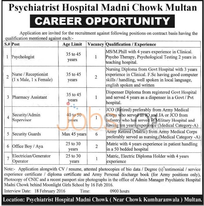 Psychiatrist Hospital Madni Chowk Jobs February 2016 in Multan For Psychologist, Nurse, Receptionist