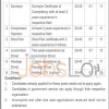Public Sector Organization Jobs February 2016 in District Shahdadkot, Nowshera