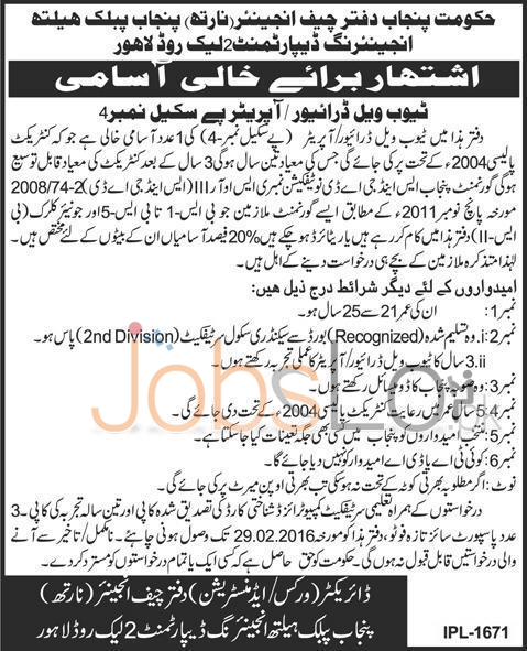 Situations Vacant in Punjab Public Health Engineering Department 2016 For Tubewell Operator/Driver