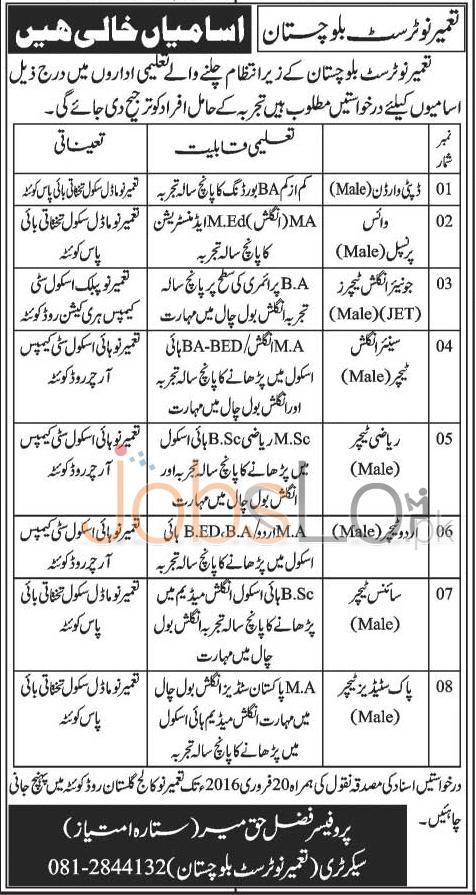 Employment Offers in Tameer Nau Trust Balochistan 2016 Jobs