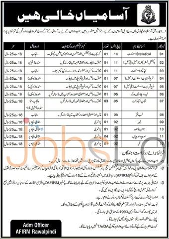 Pakistan Army AFIRM Rawalpindi Jobs 2016 Latest Advertisement