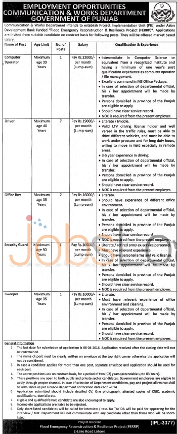 Communication & Works Department Punjab Jobs 27 March 2016 For Computer Operator Latest