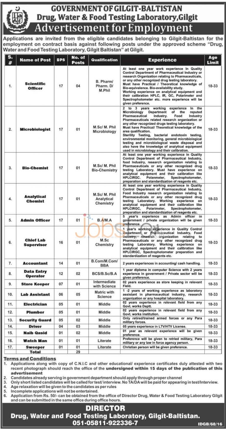Drug Water & Food Testing Laboratory GB Jobs 2016 For Scientific Officer Latest