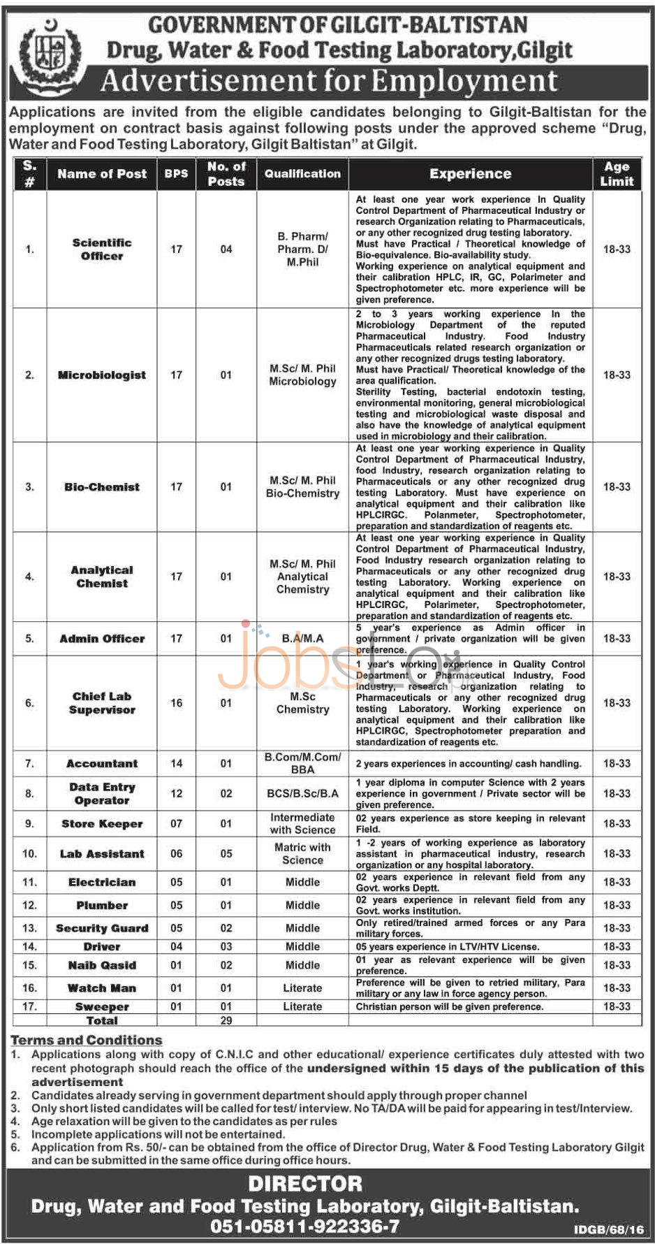 Drug Water and Food Testing Laboratory Gilgit Baltistan Jobs