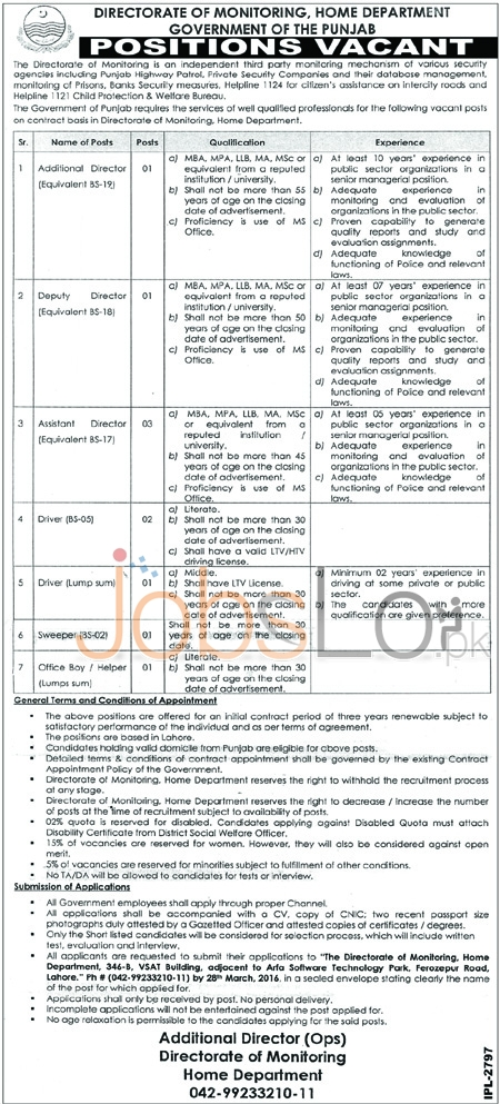 Directorate Of Monitoring Home Department Jobs 13 March 2016 in Punjab