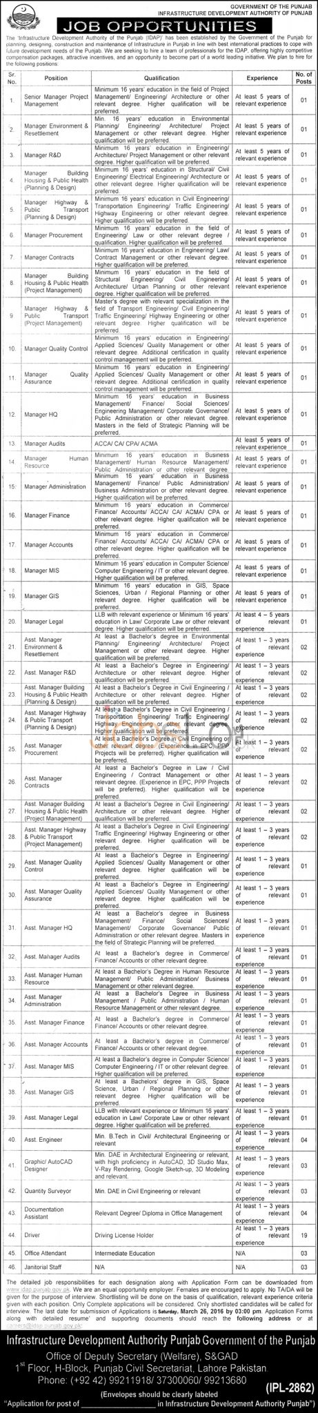 Recruitment Offers in Infrastructure Development Authority Punjab 12 March 2016 Application Form Last Date