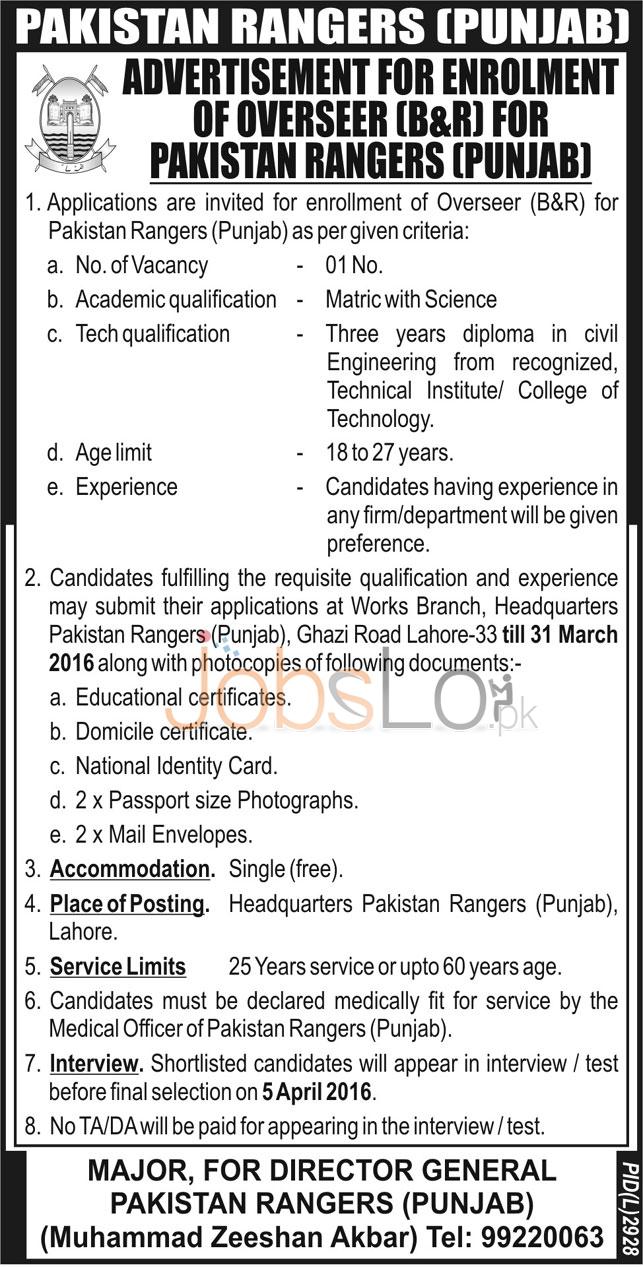 Pakistan Rangers Lahore Jobs 2016 For Overseas (B&R) Eligibility Criteria