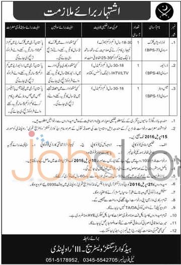 Pakistan Army Rawalpindi Jobs 2016 For LDC Driver Eligibility Criteria