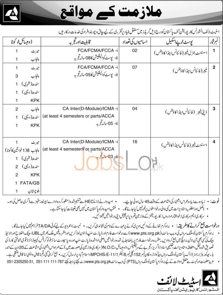 State Life Insurance Corporation of Pakistan Jobs 20 March 2016 Application Form Last Date