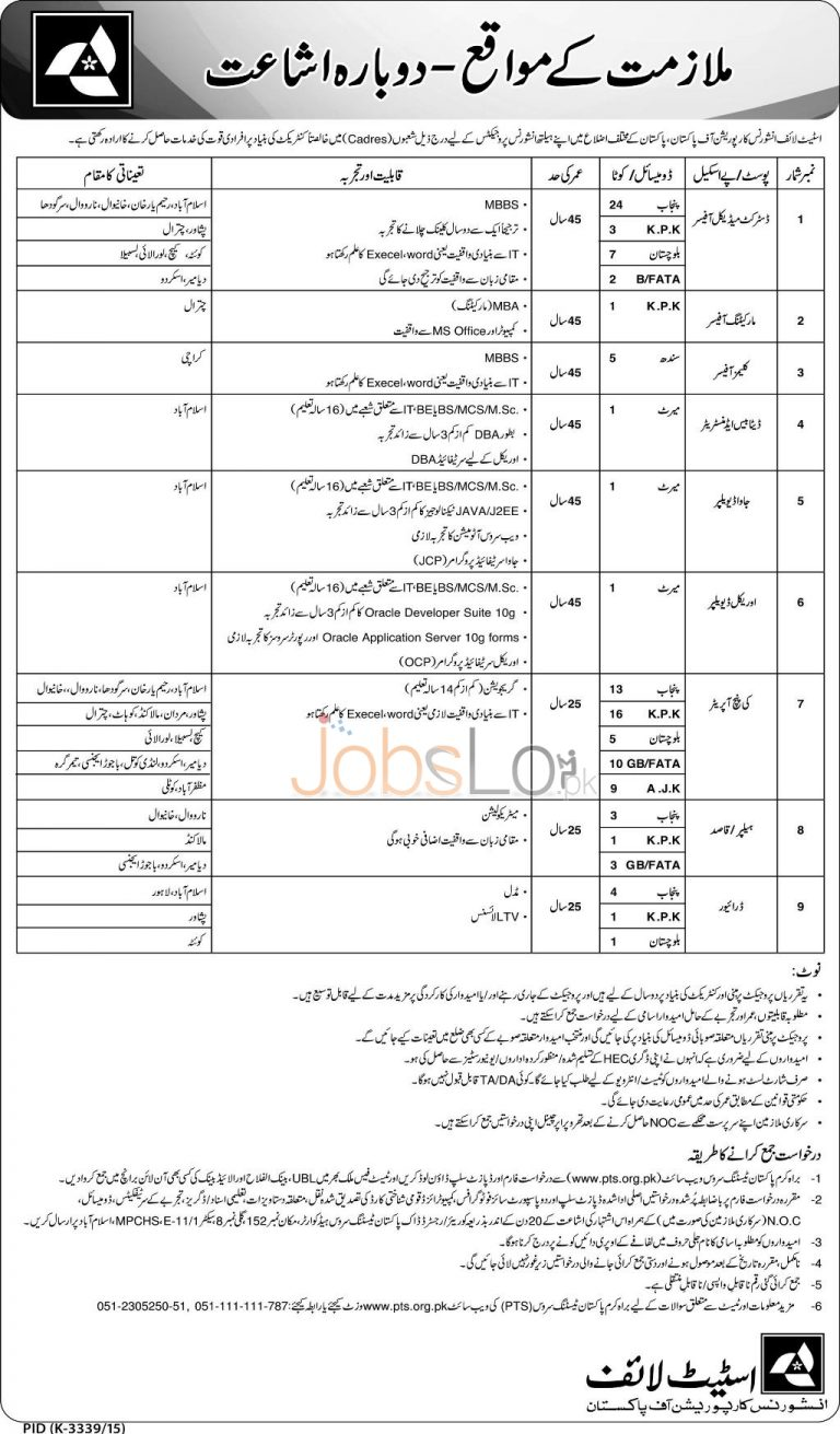 State Life Insurance Corporation of Pakistan 20 March 2016 PTS Application Form