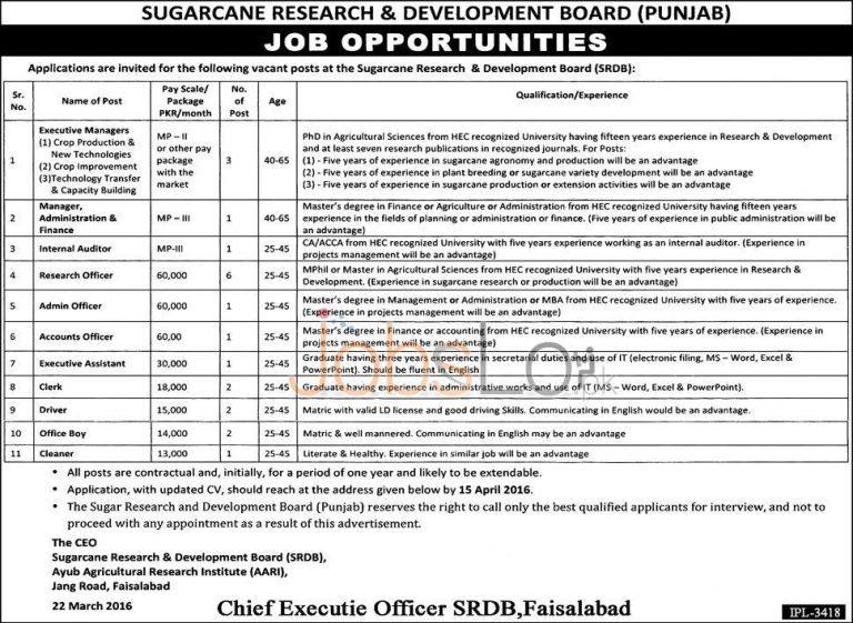 Sugar Research & Development Board Faisalabad Jobs 2016 For Executive Manager Latest