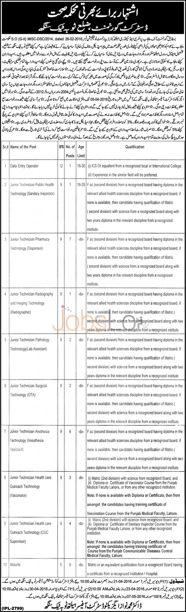 SItuations Vacant in Health Department in Toba Tek Singh 14 March 2016 Eligibility Criteria