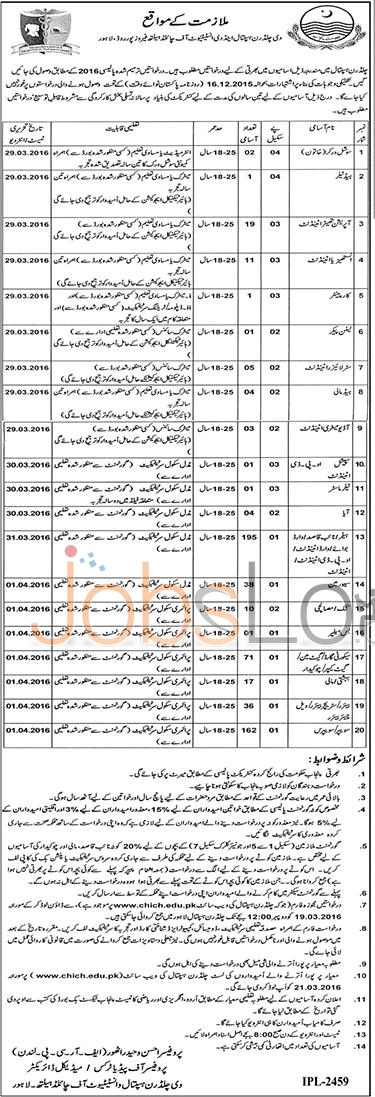 Recruitment Offers in The Children Hospital 2016 in Lahore For Attendant, Naib Qasid, Wardboy Latest