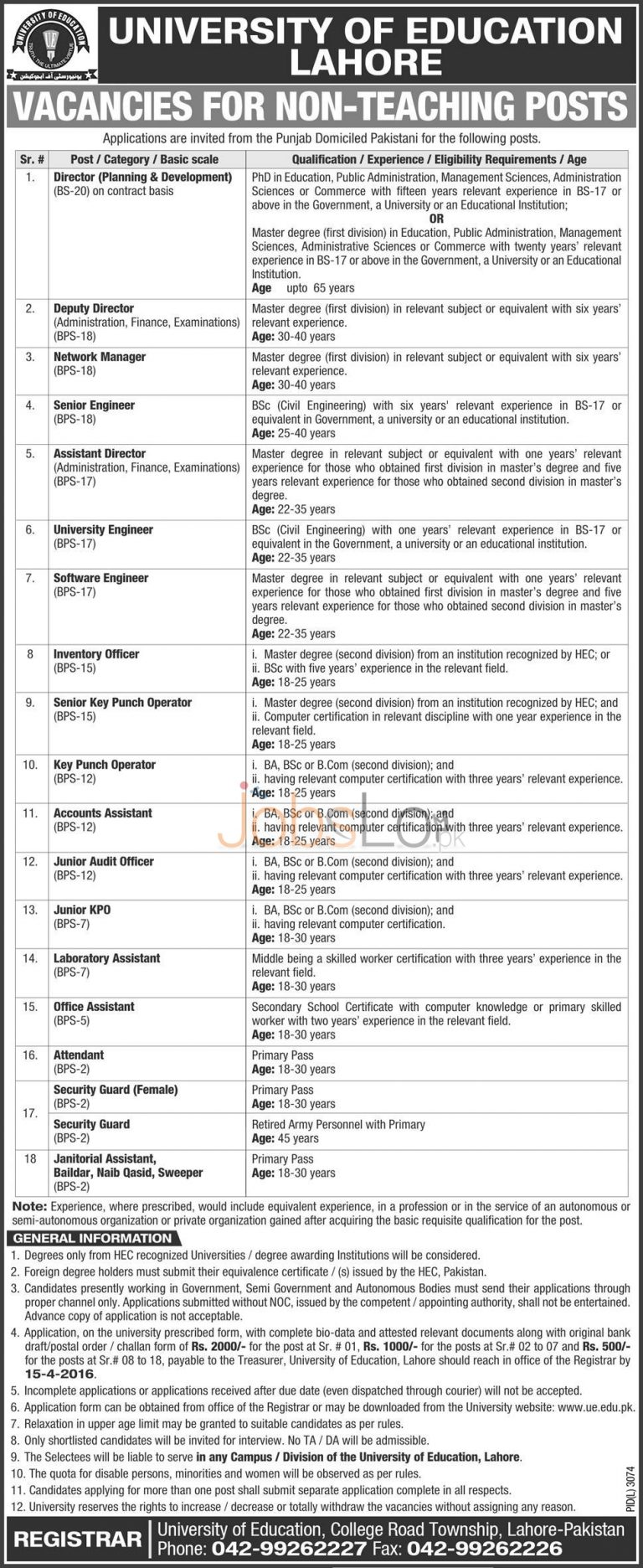 University of Education Lahore Jobs 2016 For Non- Teaching Staff Eligibility Criteria