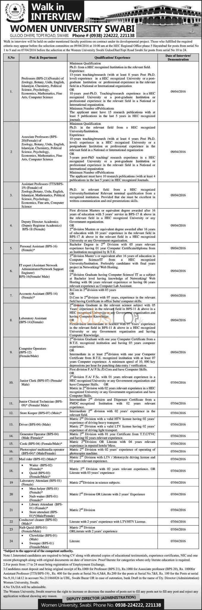 University of Swabi Jobs