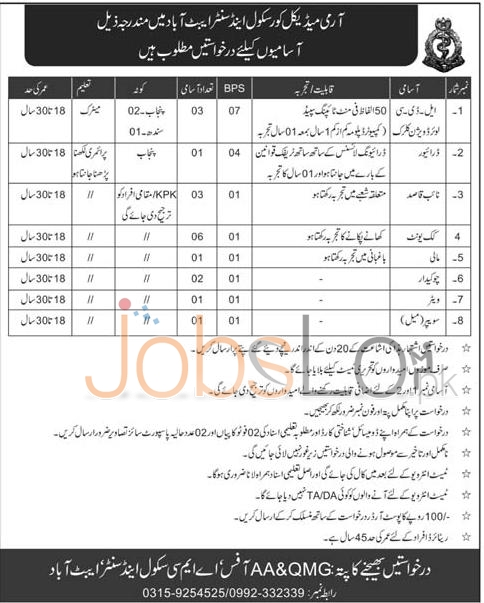 AMC School & Centre Jobs Abbottabad 2016 For LDC, Driver Eligibility Criteria