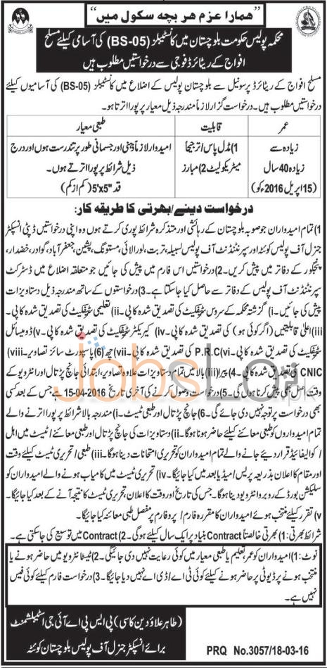 Situations Vacant for Constables 2016 in Police Department Balochistan Career Opportunities