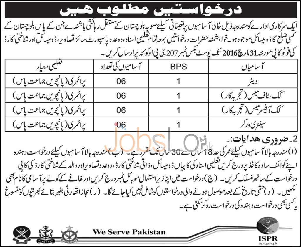 Recruitment Offers for Cook, Mess Waiter 2016 in Govt Department of Balochistan