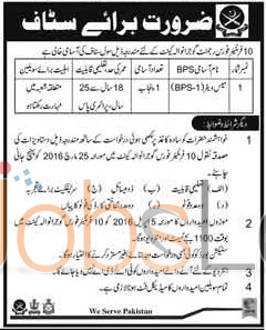 Pak Army 10 Frontier Force Regiment Gujranwala Jobs