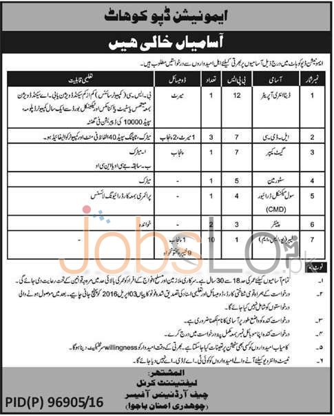 Recruitment Offers in Ammunition Depot Kohat March 2016 For DEO LDC Eligibility Criteria