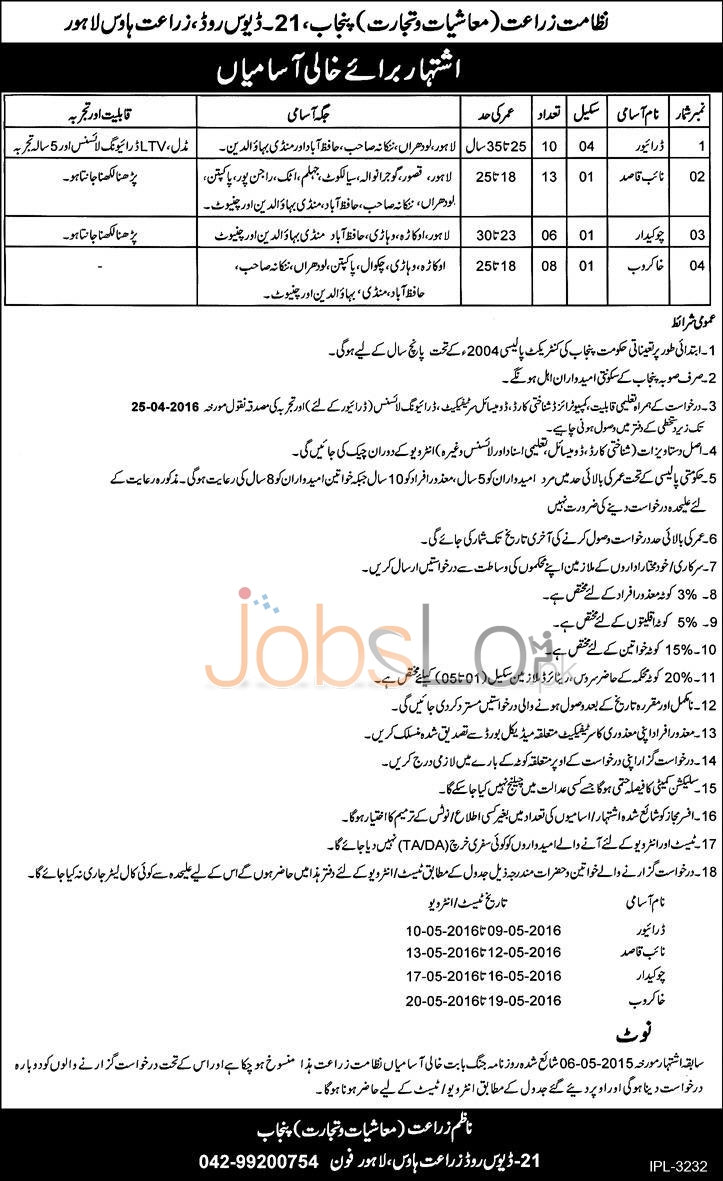 Agriculture Department (Economics & Business) Lahore Jobs