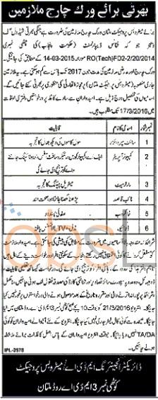 Recruitment Opportunities in  Metro Bus Project 2016 Multan Govt of Punjab Eligibility Criteria