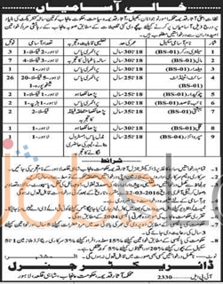 Employment Offers in Deapartment of Archaeology 2016 Punjab Lahore Latest Recruitment Offer