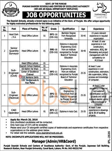 Recruitment Offers in Punjab Danish Schools 07 March 2016 Lahore Centres of Excellent and Authority Eligibility Criteria