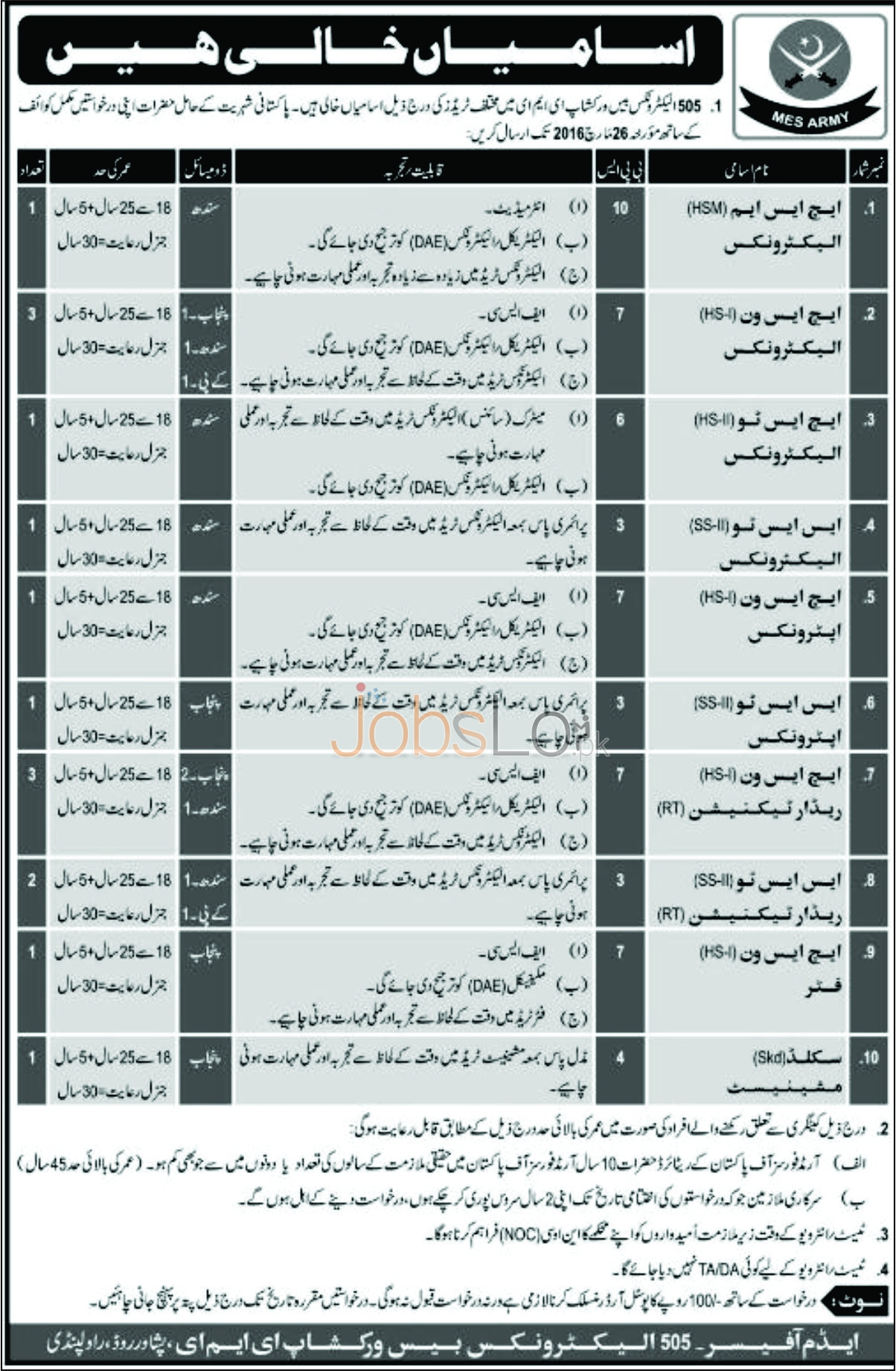 Recruitment Offers in Military Engineering Service Army 07 March 2016 Rawalpindi Jobs