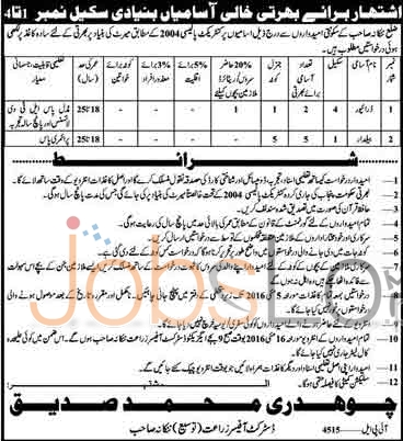 Agriculture Department Nankan Sahib Jobs April 2016 For BPS-01to BPS-04 Latest