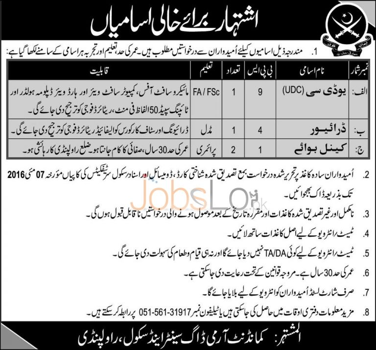 Pakistan Army Dog Centre & School Rawalpindi Jobs April 2016 Career Opportunities