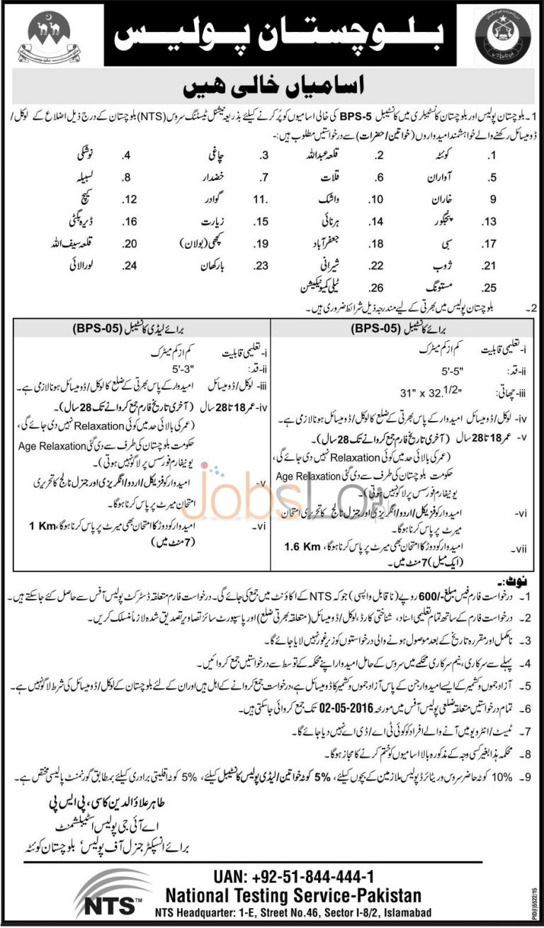Balochistan Police Jobs 2016 For Constable & Lady Constable NTS Application Form