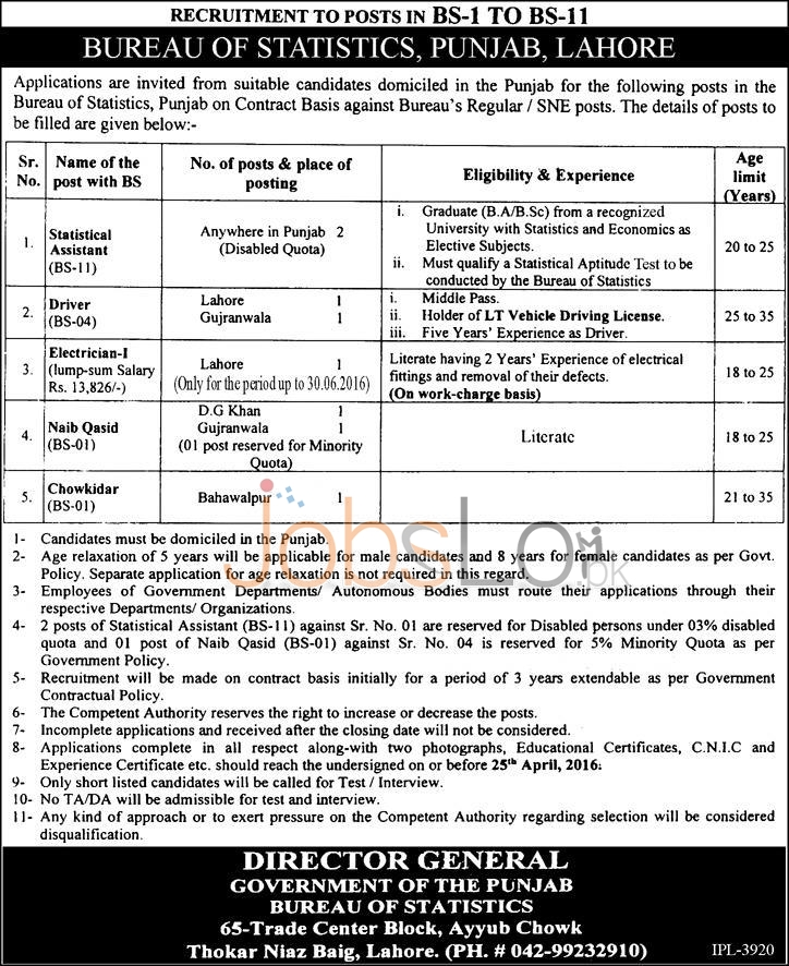 Bureau of Statistics Punjab, Lahore Jobs April 2016 For Statistical Assistant Latest