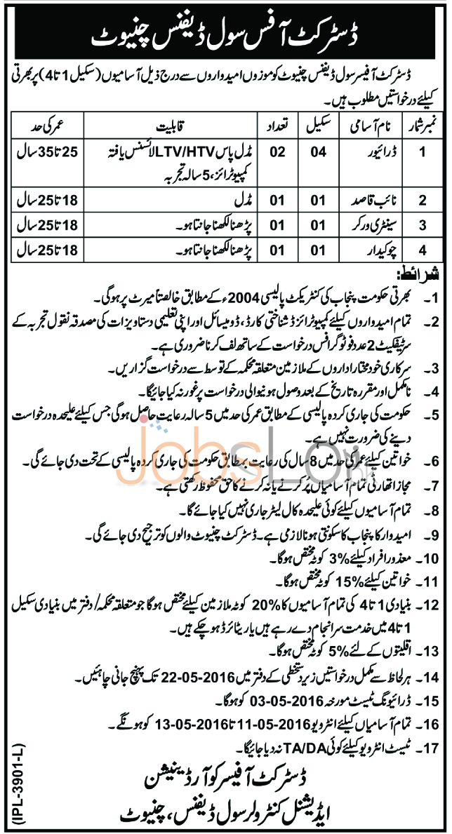 District Office Civil Defence Chiniot Jobs