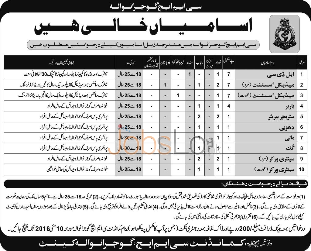 CMH Gujranwala Jobs