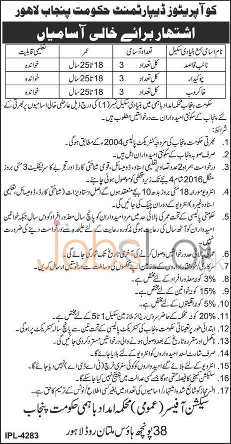 Cooperative Department Lahore Jobs April 2016 Govt of Punjab Test & Interview