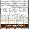 District Education Office Nowshera Jobs 2016 For Driver BPS-06 Career Opportunities