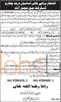 District Jail Faisalabad Jobs April 2016 Test & Interview Latest Add