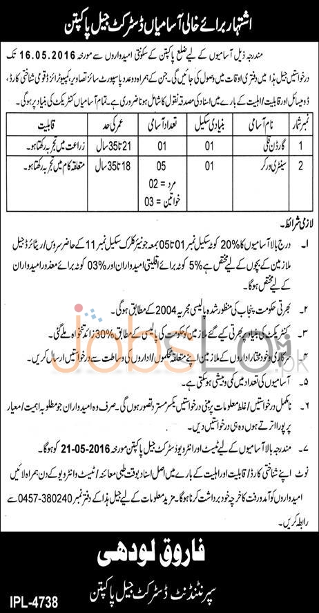 District Jail Pakpattan Jobs April 2016 Test & Interview Schedule Latest