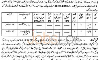 District Office Finance & Budget Department Nankana Sahib Jobs 2016 Career Offers