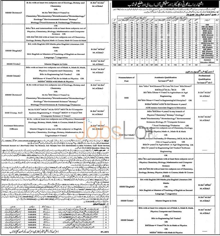 Punjab Educators Jobs in Khushab 2016 For 702 Educators Application Form