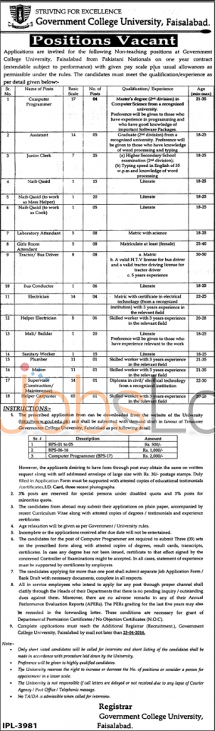 Govt College University Faisalabad Jobs