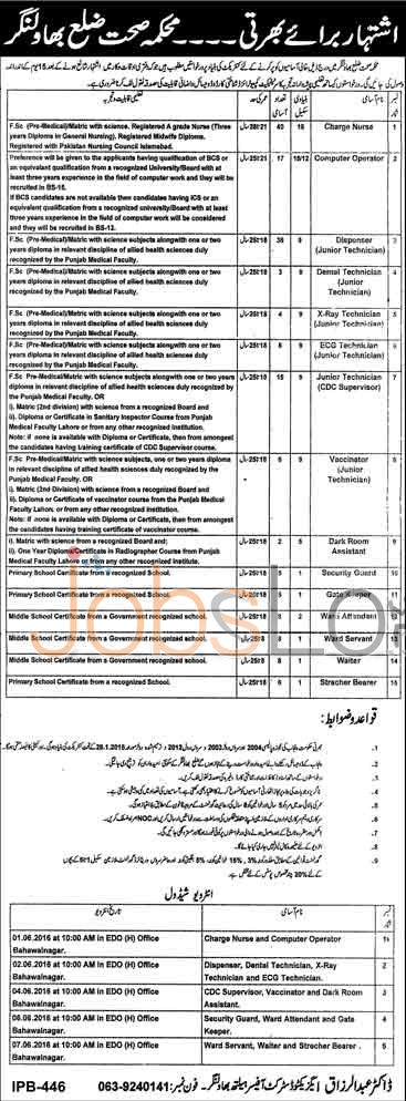 Health Department Bahawalnagar Jobs April 2016 For Charge Nurse Eligibility Criteria