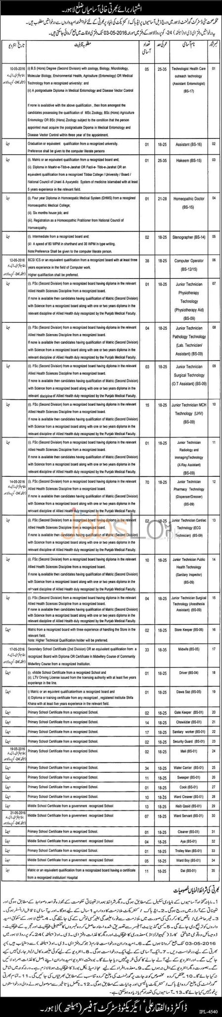 Health Department Lahore Jobs April 2016 For Computer Operator Career Opportunities