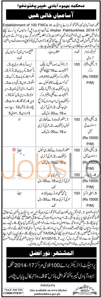 KPK Population Welfare Department Jobs
