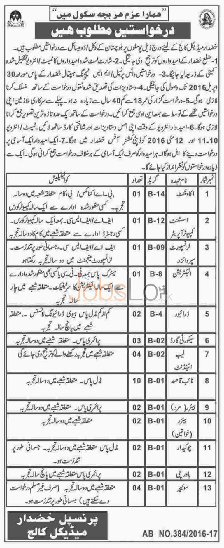 Khuzdar Medical College Jobs April 2016 For Accountant Test & Interview Latest