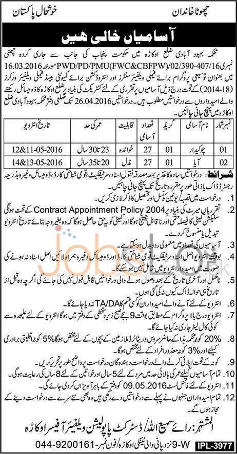 Population Welfare Department Okara Jobs 2016 Test & Interview Schedule